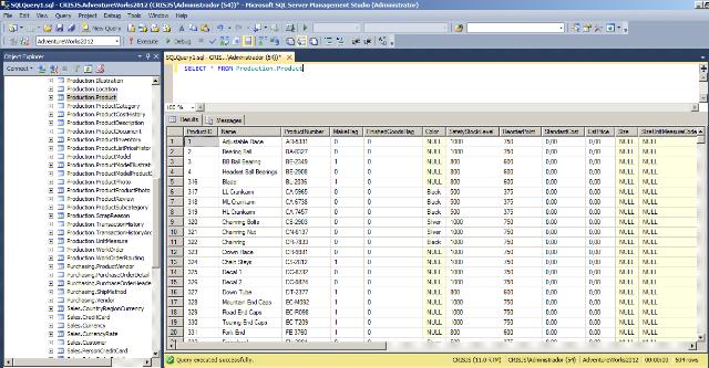 Retorno da Execução da Query apresentada no Script, dentro do SQL Server 2012