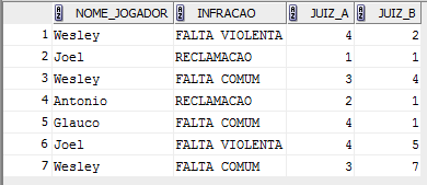 Tabela Campeonato