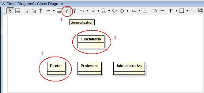 Modelando Diretor como classe derivada de Funcionário