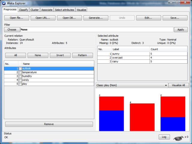 Dados da tabela MySQL importados pela Ferramenta Weka