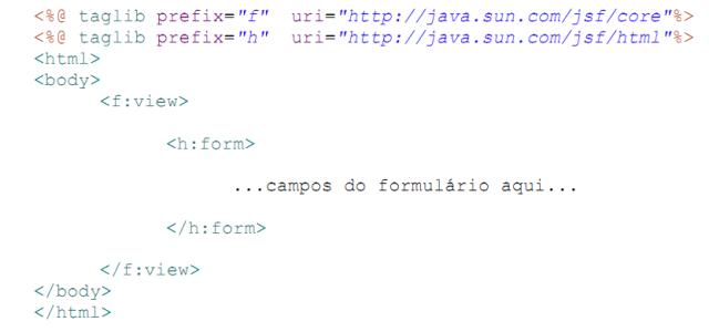 Representação da tag h:form