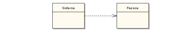 Exemplo de composição