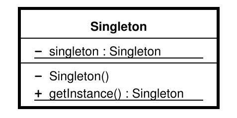 Padrão Singleton