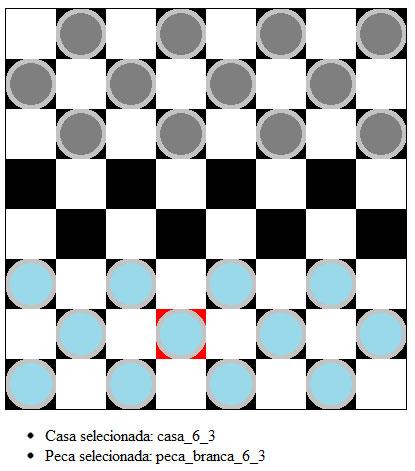 Resultado do código: o tabuleiro com as peças