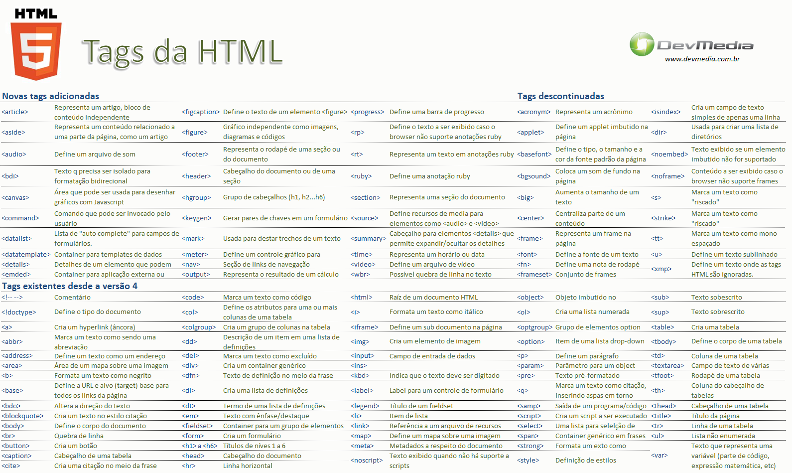 Click on the image above to view the jpg image for html5 cheat sheet wallpaper in its full resolution