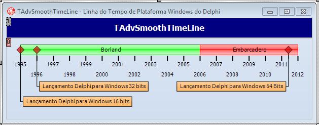 Linha do Tempo usando TAdvSmoothTimeLine
