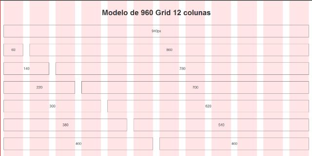 Resultado do exemplo do 960 Grid com 12 colunas