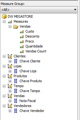 Visual Studio, MEASURE GROUP