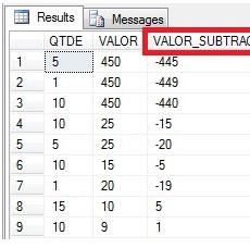 Resultado do SELECT na tabela produtos com a SUBTRAÇÃO.