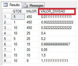 Resultado do SELECT na tabela produtos com a DIVISÃO
