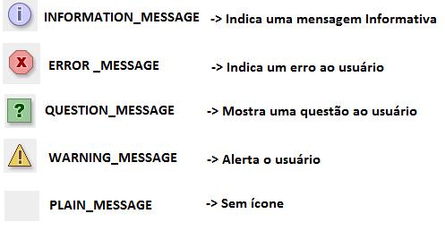 Constantes para diálogo de mensagens