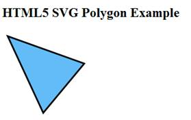 A Polygon is painted by specifying the above XML tag and properties
