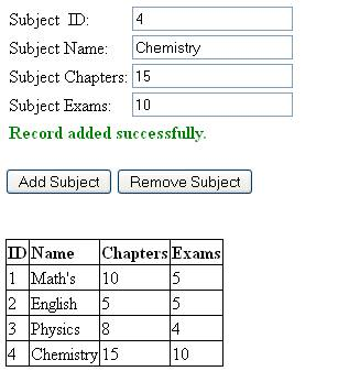New Subject Added - Chemistry